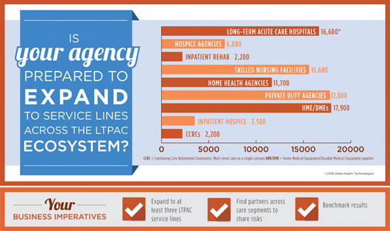 7755-1_DHT_Infographic_2_HubSpot