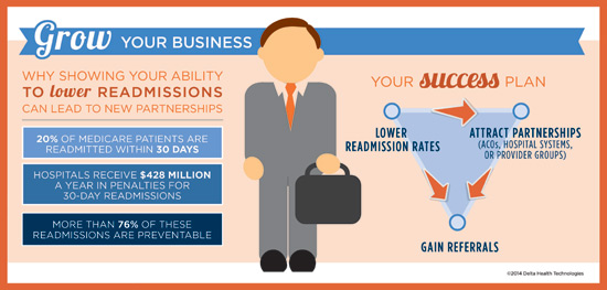 7755-1_DHT_Infographic_3_HubSpot