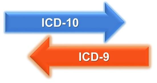 ICD-10_ICD-9_Dual_Coding