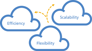 home health cloud-based software.png
